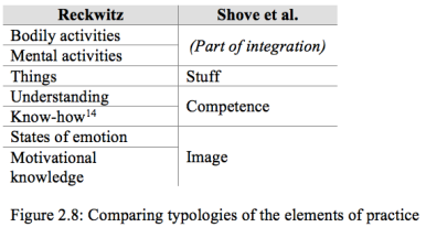 Hui elements table 2011